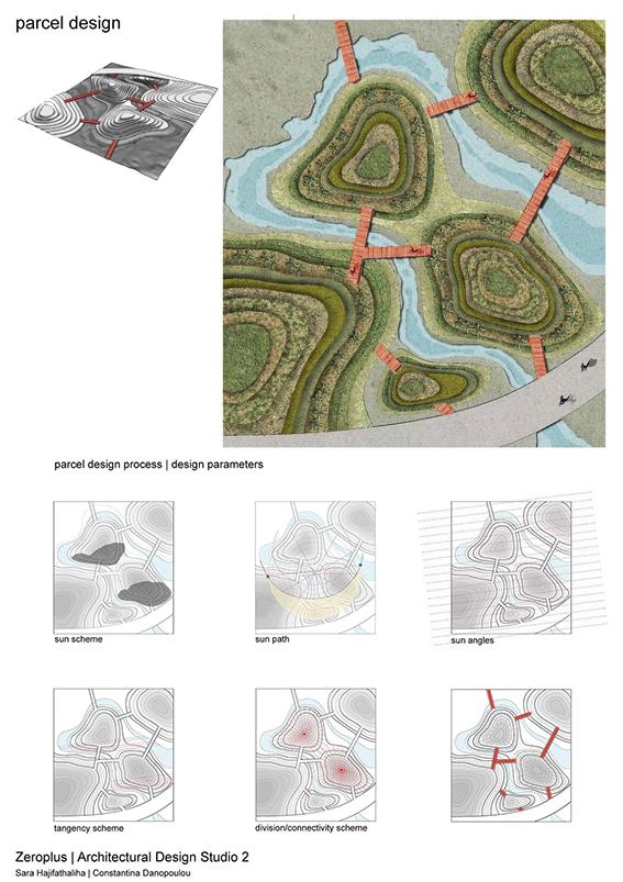 pannel 5 - parcel design-3