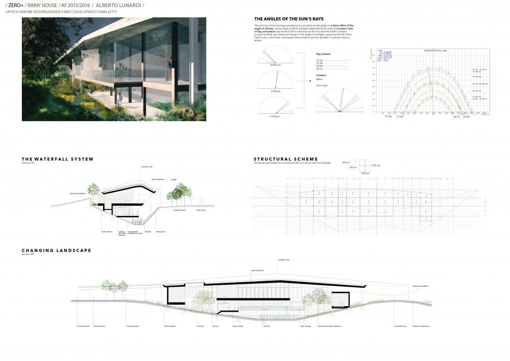 Alberto Lunardi_Rainy house4