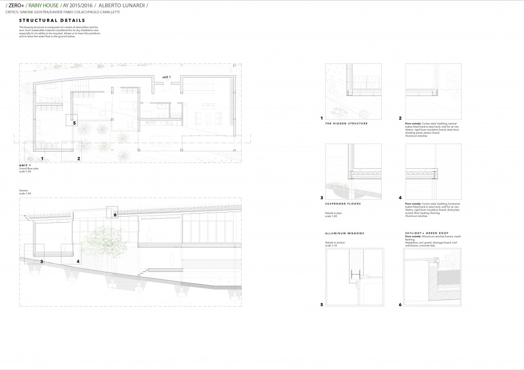 Alberto Lunardi_Rainy house5