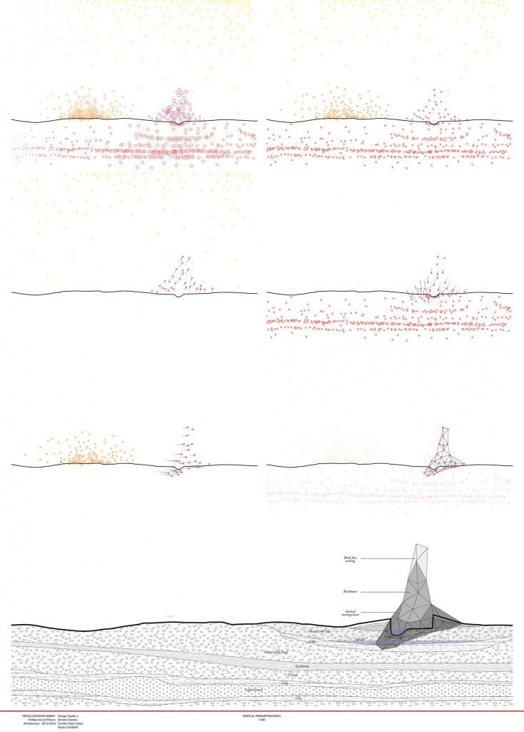 Voronoi verticale