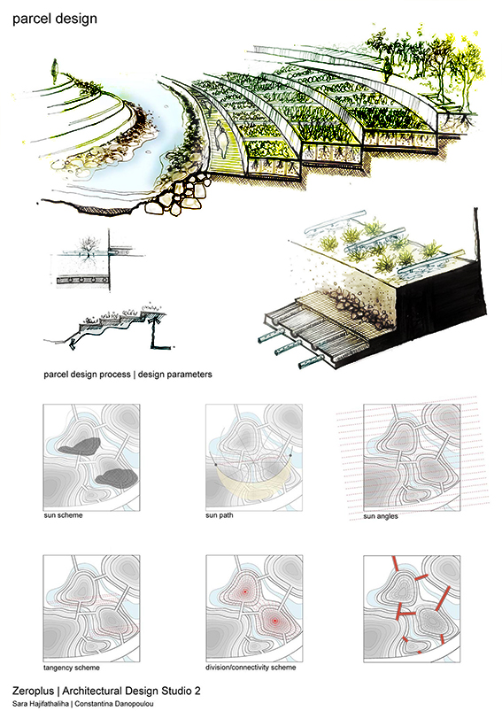 pannel 5 - parcel design-2