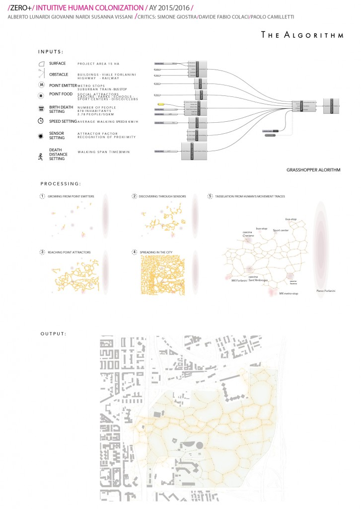 ads2_intuitive-human-colonization2